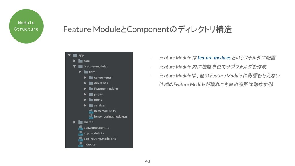 48 Feature ModuleとComponentのディレクトリ構造 - Feature ...