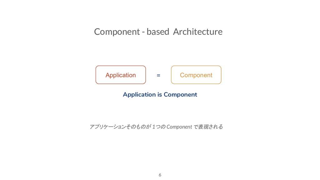 6 Component - based Architecture アプリケーションそのものが ...