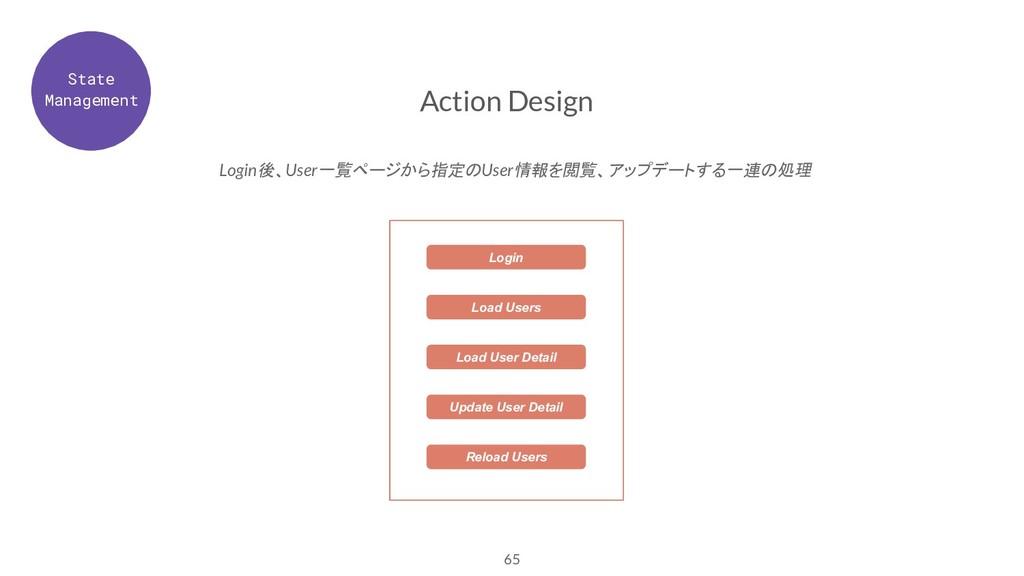65 Action Design Login Load Users Update User D...