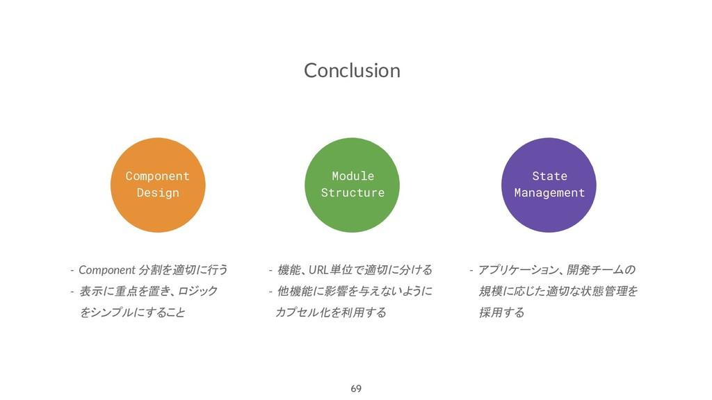 69 Component Design Module Structure State Mana...