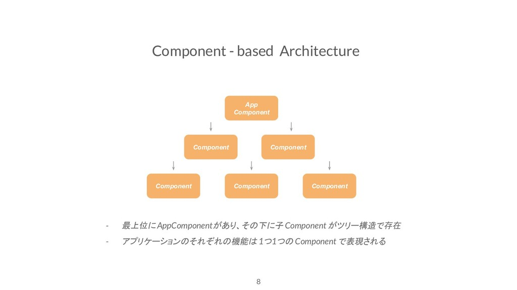 8 Component - based Architecture App Component ...