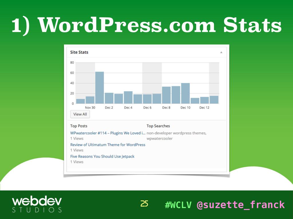#WCLV @suzette_franck 1) WordPress.com Stats 25