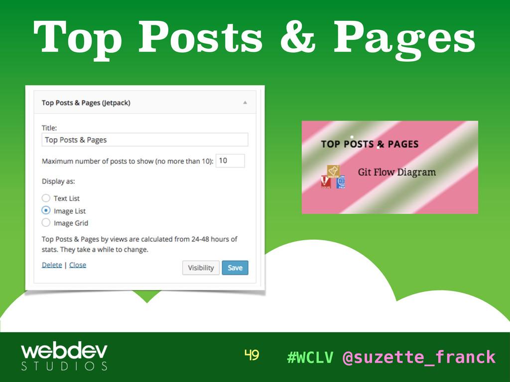 #WCLV @suzette_franck Top Posts & Pages 49