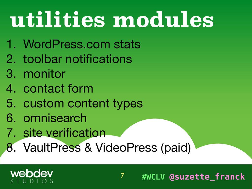 #WCLV @suzette_franck 1. WordPress.com stats  2...