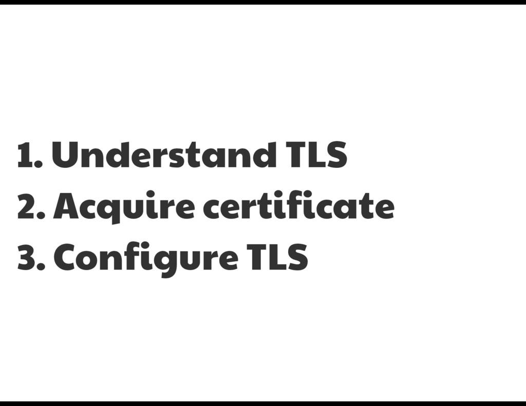 1. Understand TLS  2. Acquire certificate  3. C...