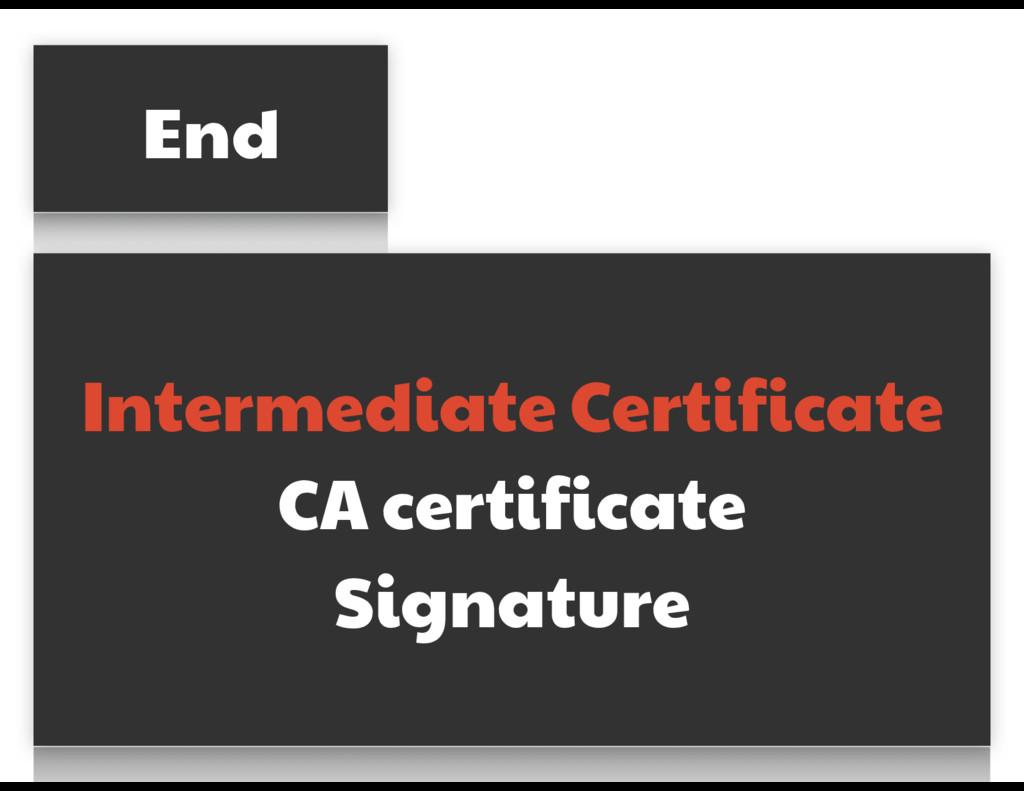 End Intermediate Certificate  CA certificate  S...