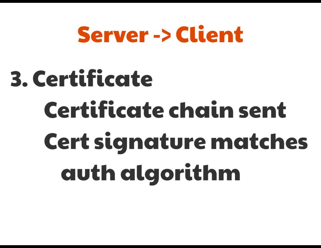 3. Certificate  Certificate chain sent  Cert si...
