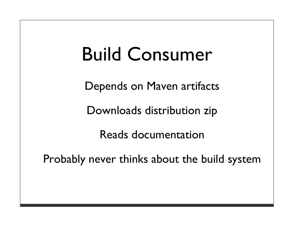 Build Consumer Depends on Maven artifacts Downl...