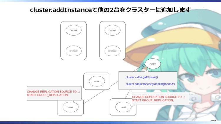 cluster.addInstanceで他の2台をクラスターに追加します 12/48