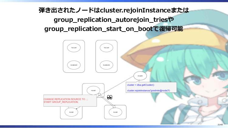 弾き出されたノードはcluster.rejoinInstanceまたは group_repli...