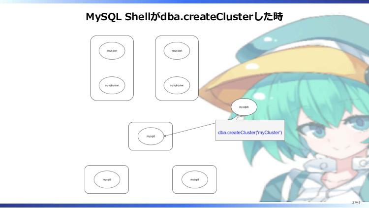 MySQL Shellがdba.createClusterした時 27/48