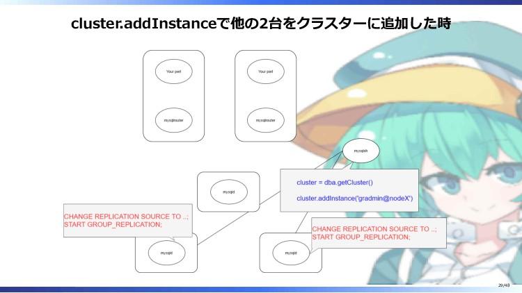 cluster.addInstanceで他の2台をクラスターに追加した時 29/48