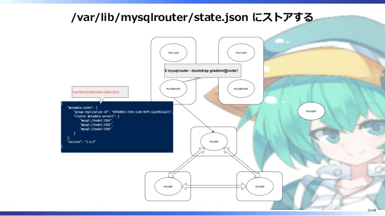 /var/lib/mysqlrouter/state.json にストアする 33/48