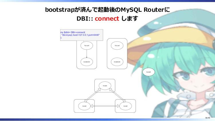 bootstrapが済んで起動後のMySQL Routerに DBI:: connect しま...