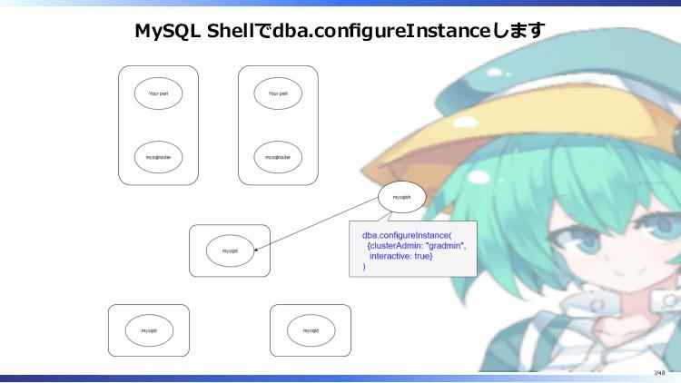 MySQL Shellでdba.configureInstanceします 7/48