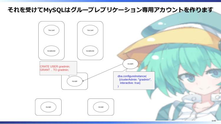 それを受けてMySQLはグループレプリケーション専用アカウントを作ります 8/48