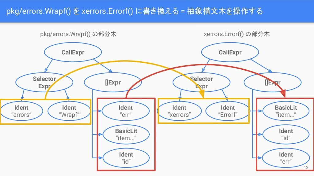 pkg/errors.Wrapf() を xerrors.Errorf() に書き換える = ...
