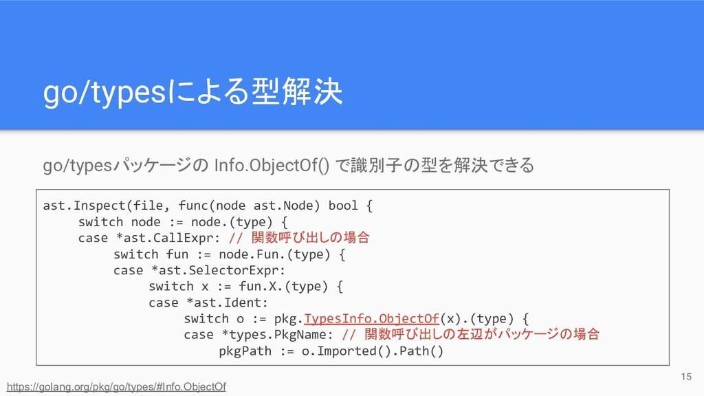 go/typesによる型解決 15 go/typesパッケージの Info.ObjectOf(...