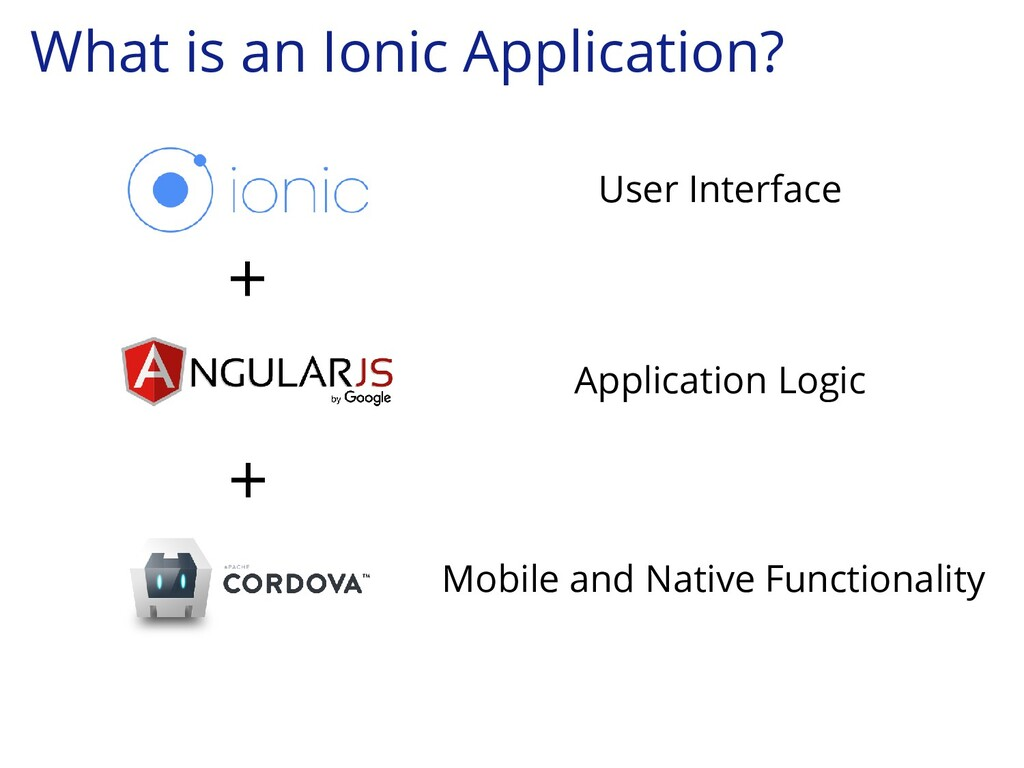 What is an Ionic Application? + + User Interfac...
