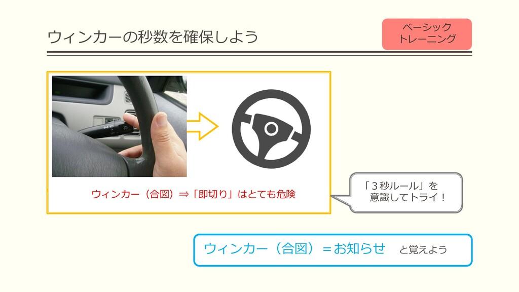 車線変更の手順 確認 (ルームミラー) (サイドミラー) 目視 合図 (3秒間) 実行 ・出来...