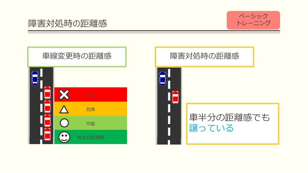 決断する(例題4) Q4,どっちを狙う? 赤い車の「前」? 赤い車の「後」? 50㎞ 50㎞ ...