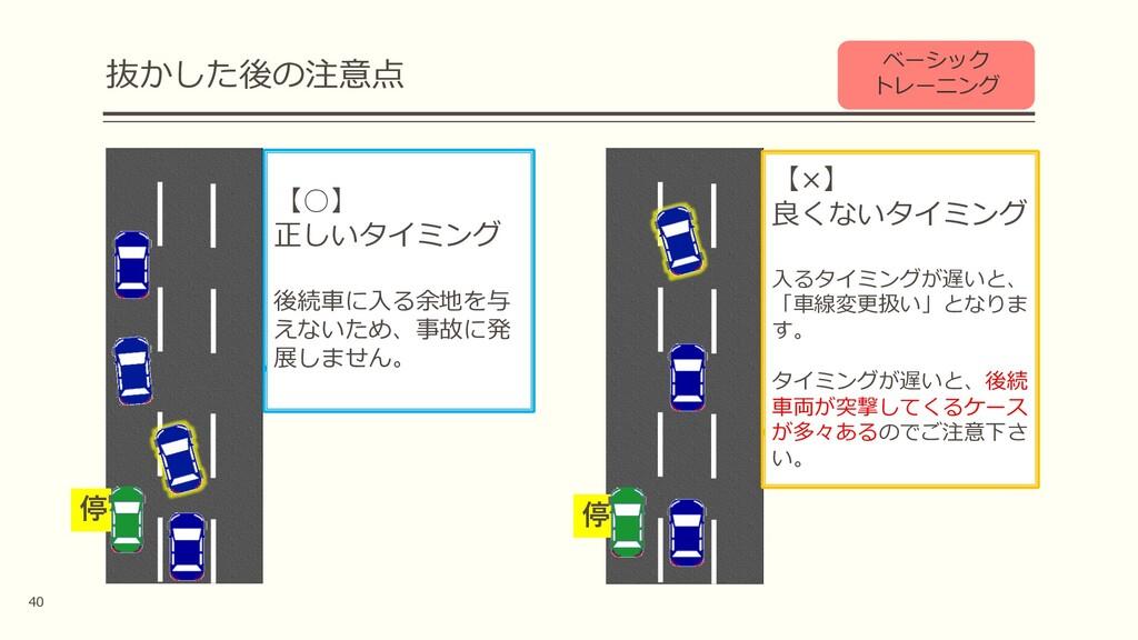 ファスナー合流 注)似た様な状況に「停車車両の対処」がありますが、 こちらには適用されておりま...