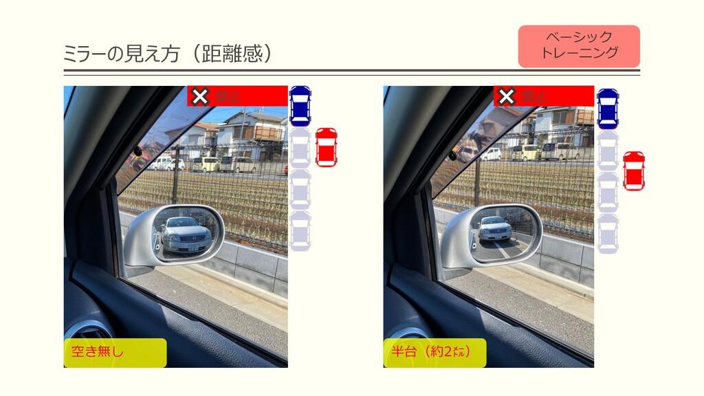 ミラー距離感のトレーニングA´ 【トレーニングA´】 駐車場等で左図の関係性を築けたら、車両と...