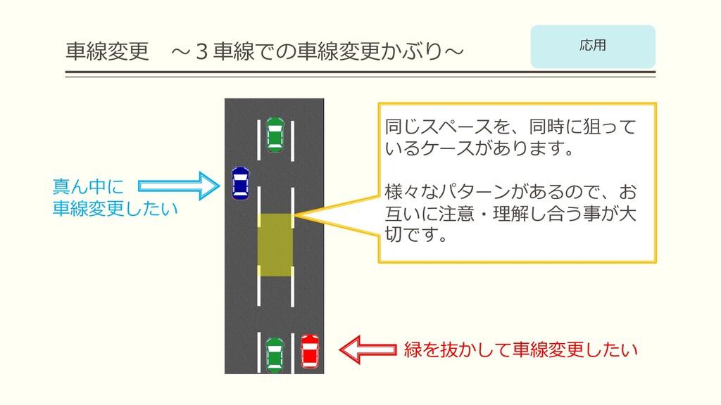 ⾞線変更 〜3⾞線での⾞線変更かぶり〜 真ん中に ⾞線変更したい 緑を抜かして⾞線変更したい ...