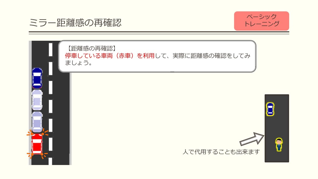 車線変更のポイント@キープ行動 ②確認しながらセンターキープ ①確認しながらスピードキープ (...