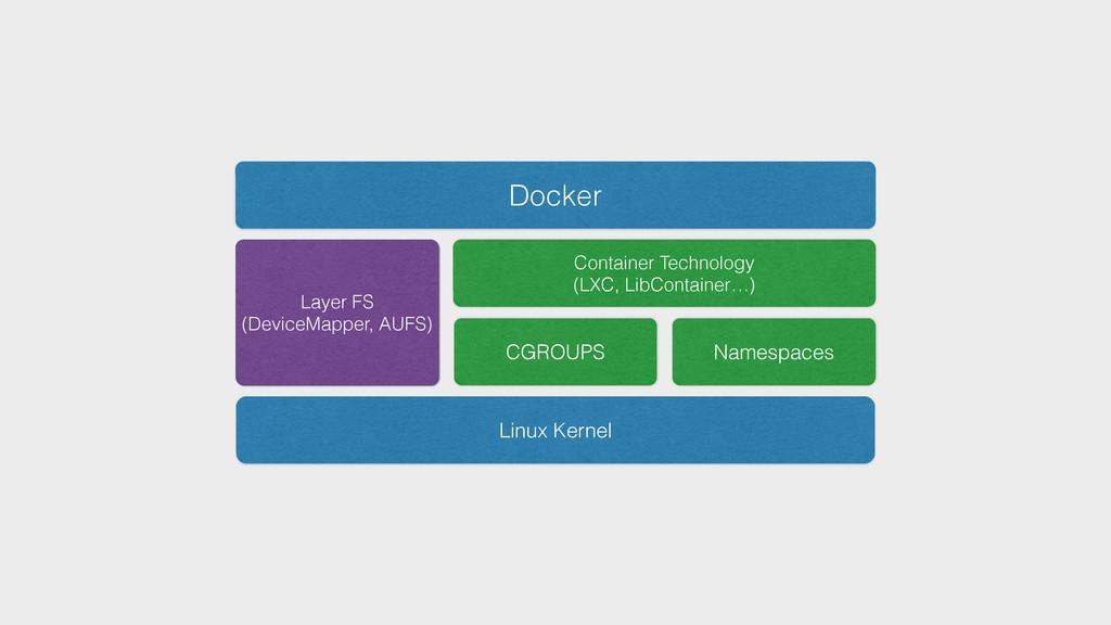 Linux Kernel Layer FS (DeviceMapper, AUFS) CGRO...