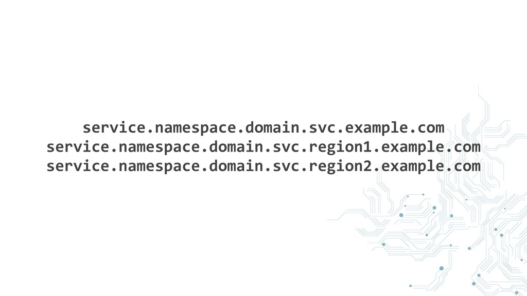 service.namespace.domain.svc.example.com servic...