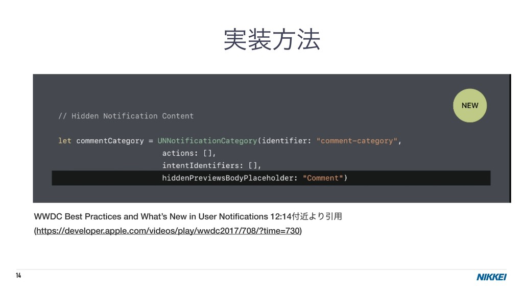 14 WWDC Best Practices and What's New in User N...