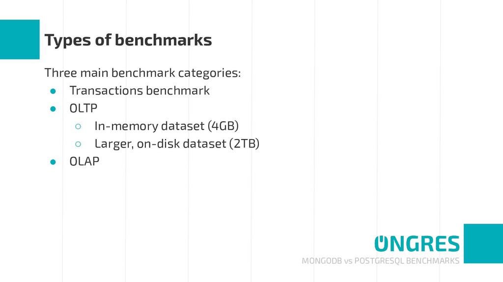 MONGODB vs POSTGRESQL BENCHMARKS Types of bench...