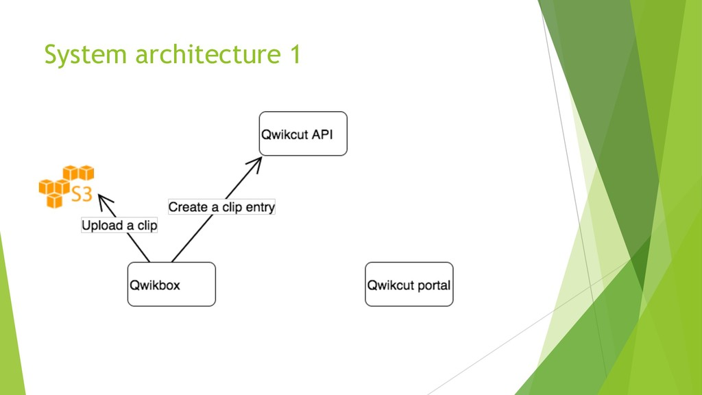 System architecture 1