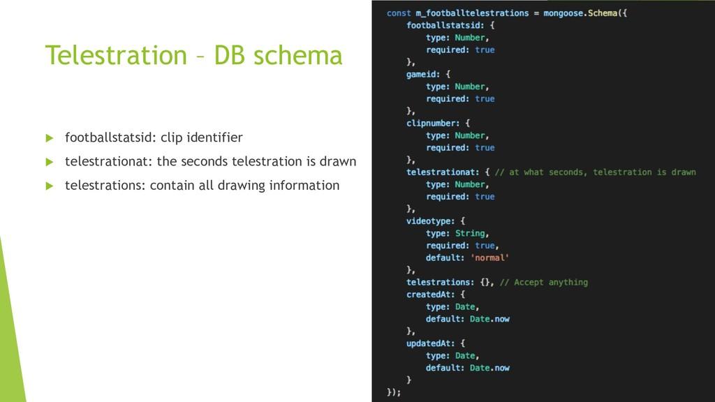 Telestration – DB schema u footballstatsid: cli...