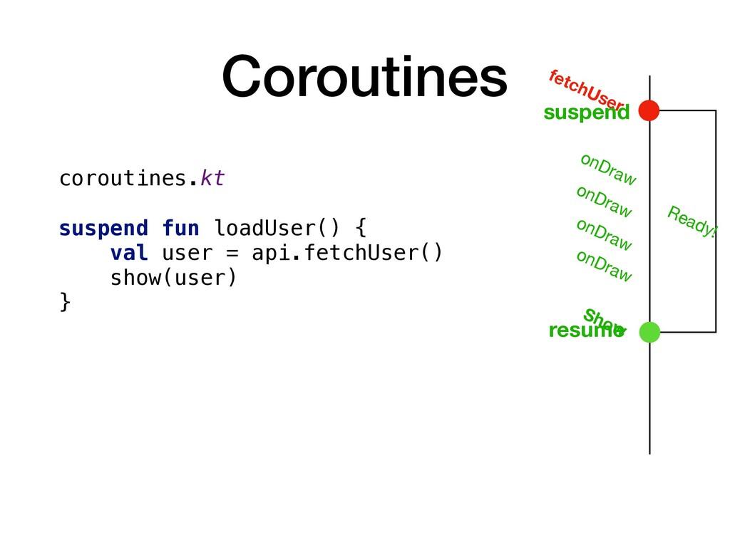 Coroutines coroutines.kt suspend fun loadUser()...