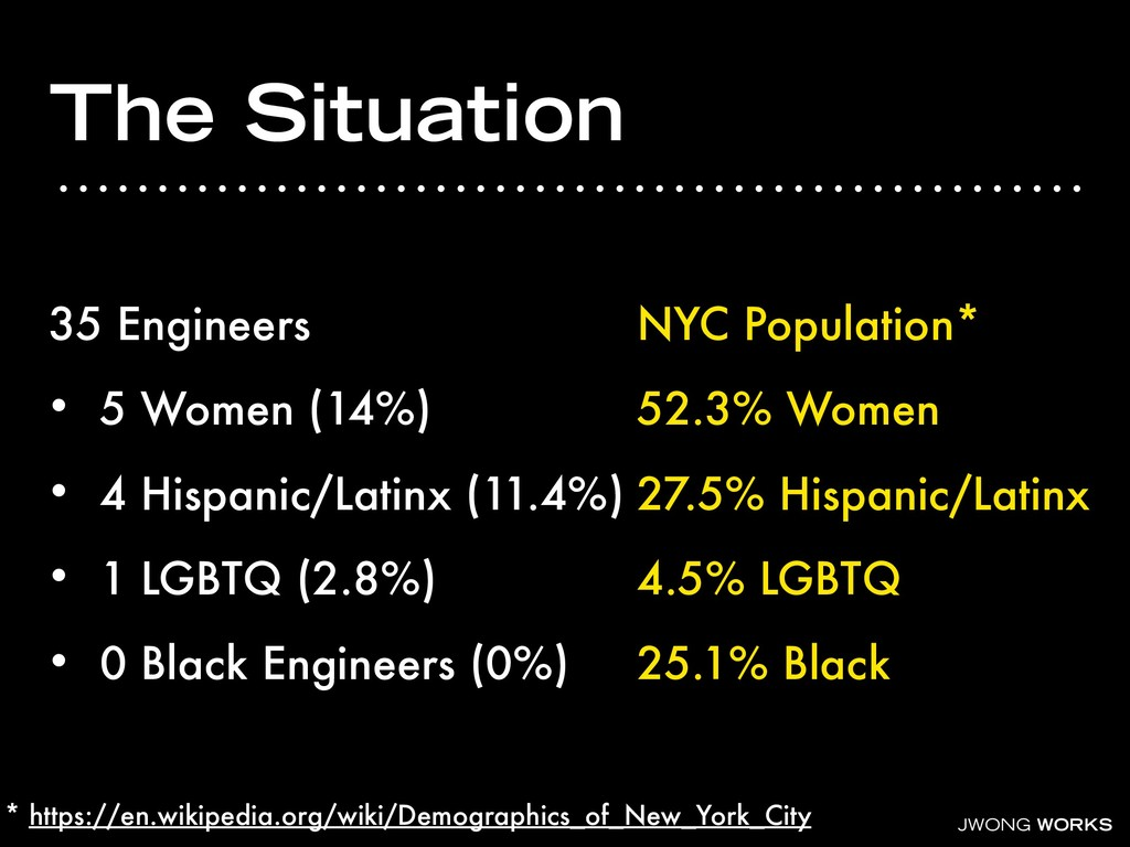 JWONG WORKS The Situation 35 Engineers • 5 Wome...