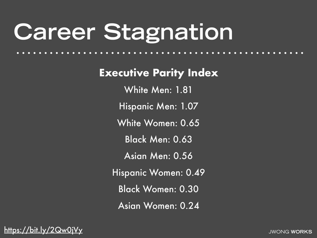 JWONG WORKS Career Stagnation Executive Parity ...