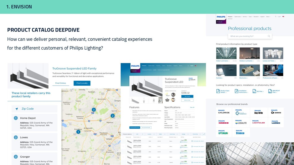 1. ENVISION PRODUCT CATALOG DEEPDIVE How can we...