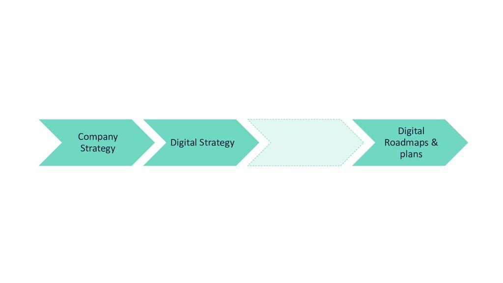 Company Strategy Digital Strategy Digital Roadm...