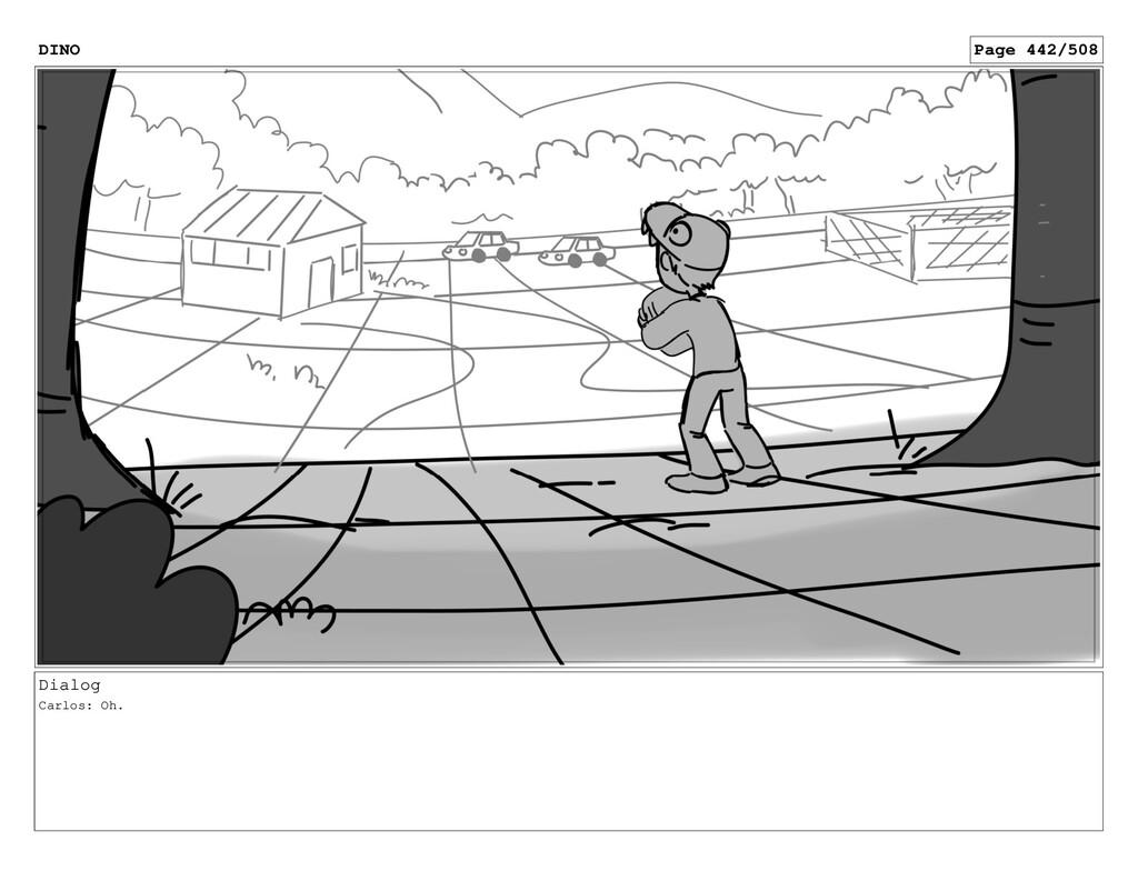 Dialog Carlos: Oh. DINO Page 442/508
