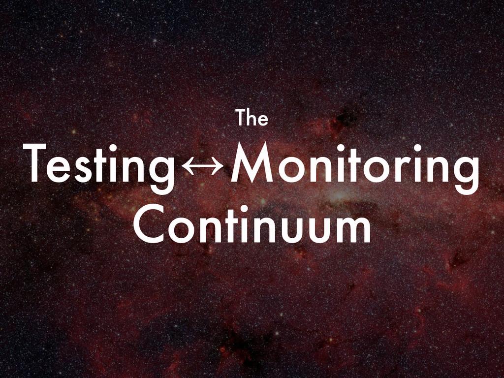 The Testing↔Monitoring Continuum
