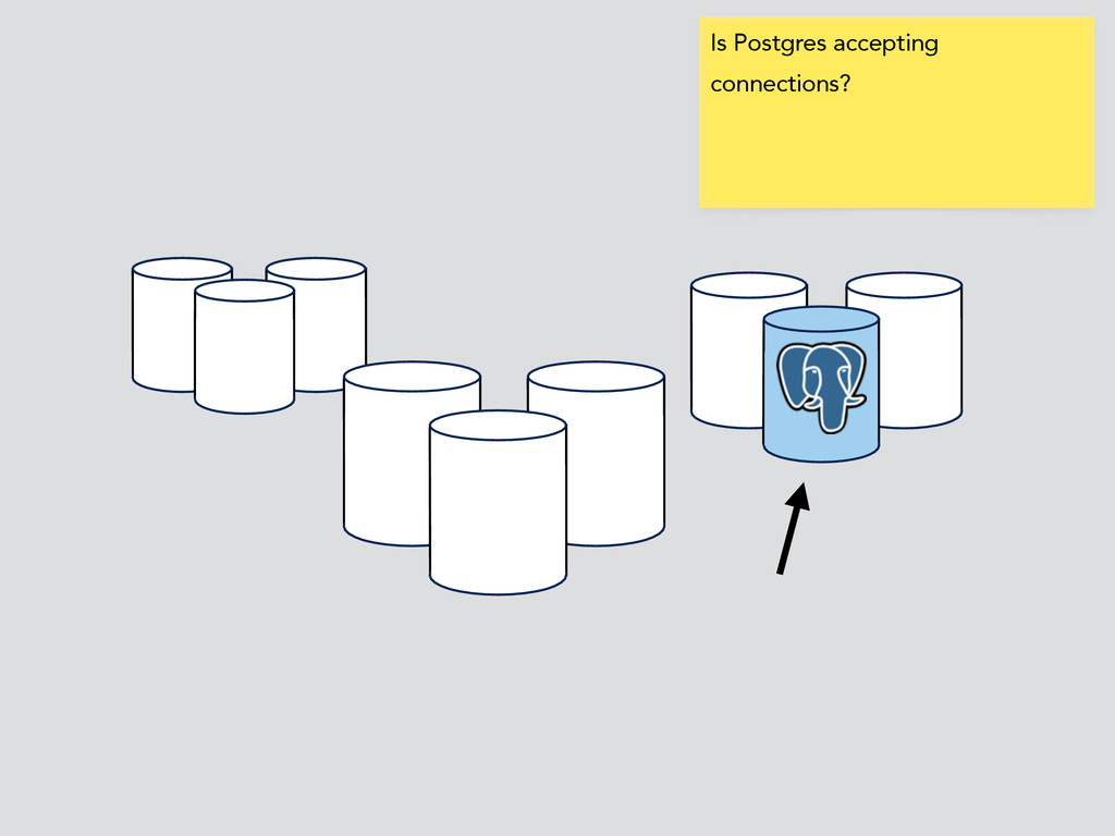 Is Postgres accepting connections?