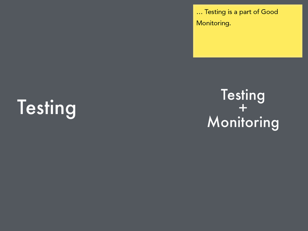 Testing Testing + Monitoring … Testing is a p...