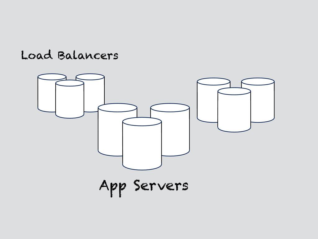 Load Balancers App Servers