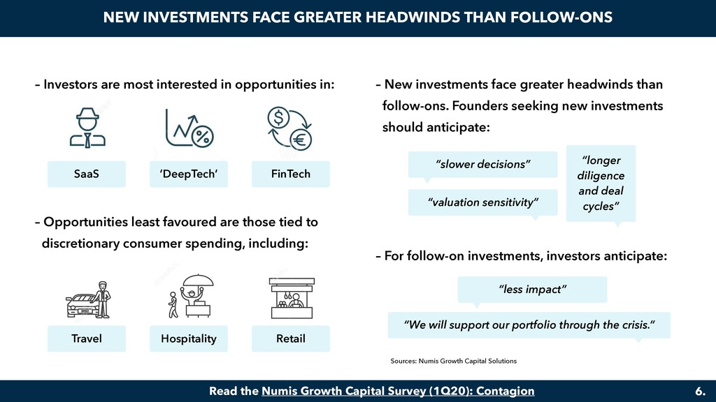 – Investors are most interested in opportunitie...