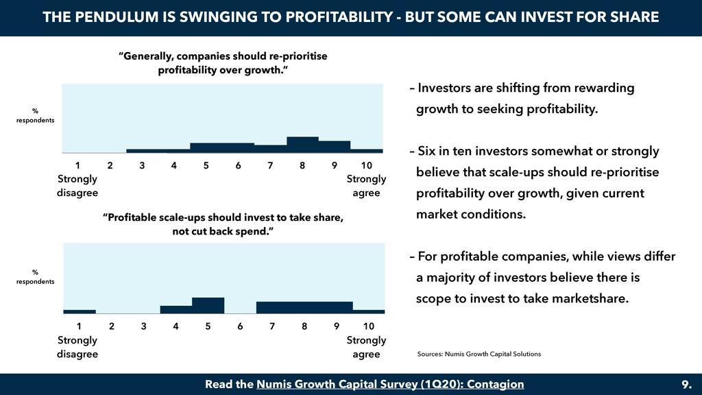 """Generally, companies should re-prioritise profi..."