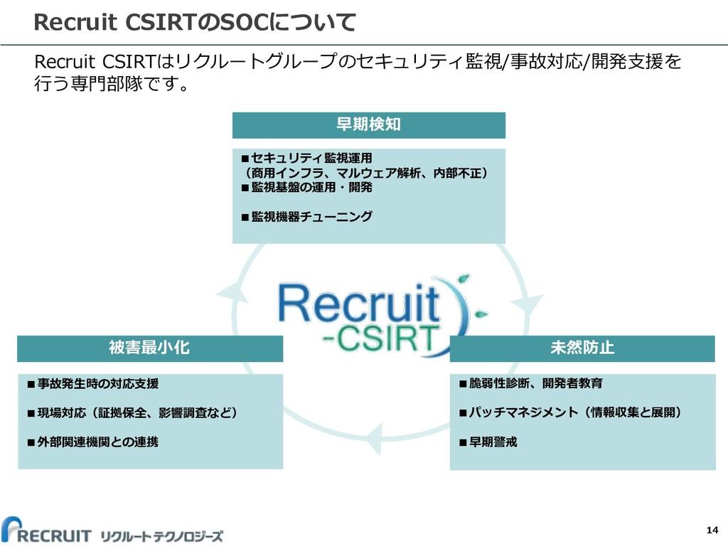 14 Recruit CSIRTのSOCについて 早期検知 未然防⽌ ■脆弱性診断、開発者教育...