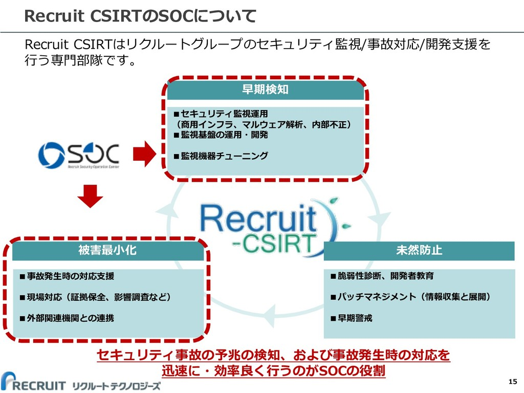 15 Recruit CSIRTのSOCについて 早期検知 セキュリティ事故の予兆の検知、およ...