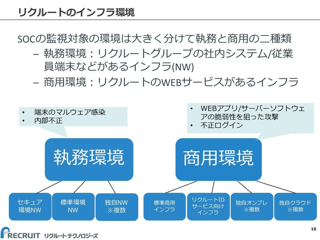 リクルートのインフラ環境 SOCの監視対象の環境は⼤きく分けて執務と商⽤の⼆種類 – 執務環境...